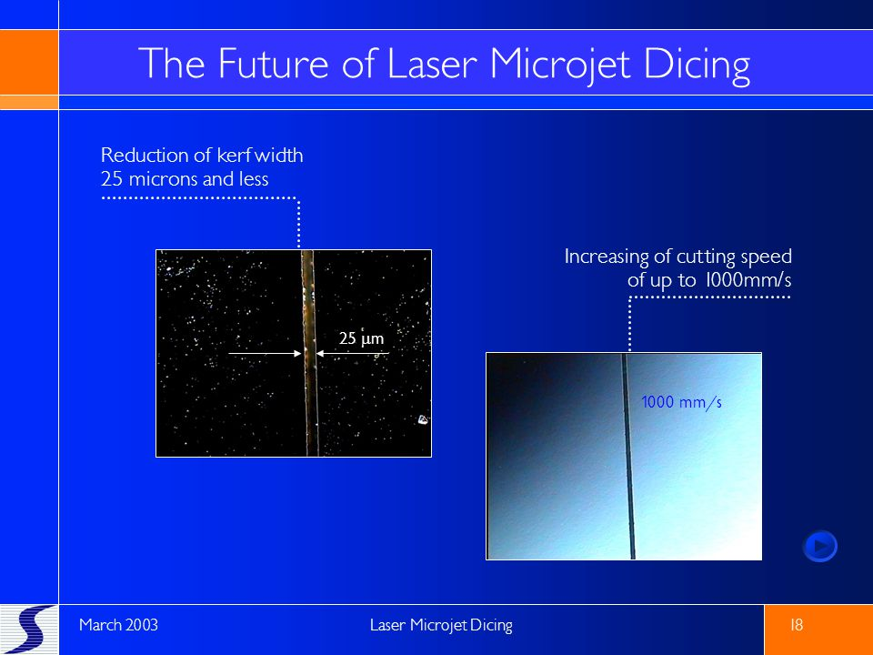 The Future of Laser Microjet Dicing