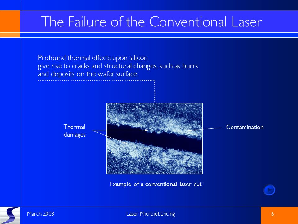 The Failure of the Conventional Laser