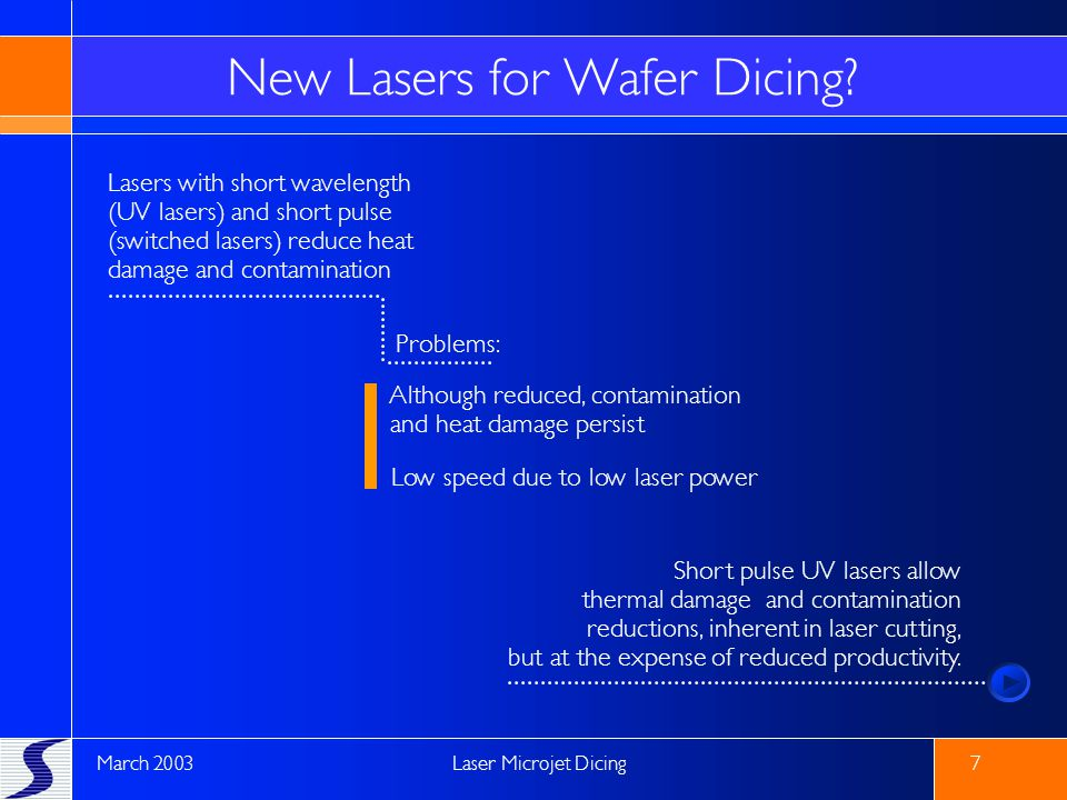 New Lasers for Wafer Dicing