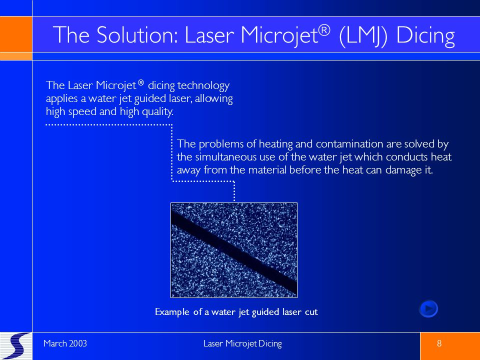 The Solution: Laser Microjet® (LMJ) Dicing