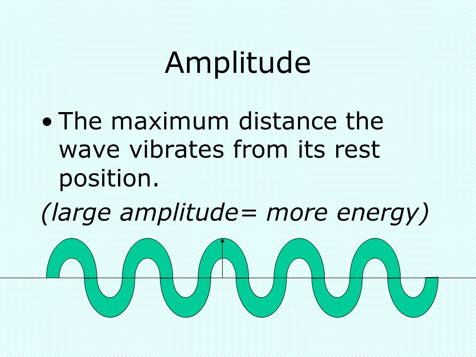 Amplitude The maximum distance the wave vibrates from its rest position.