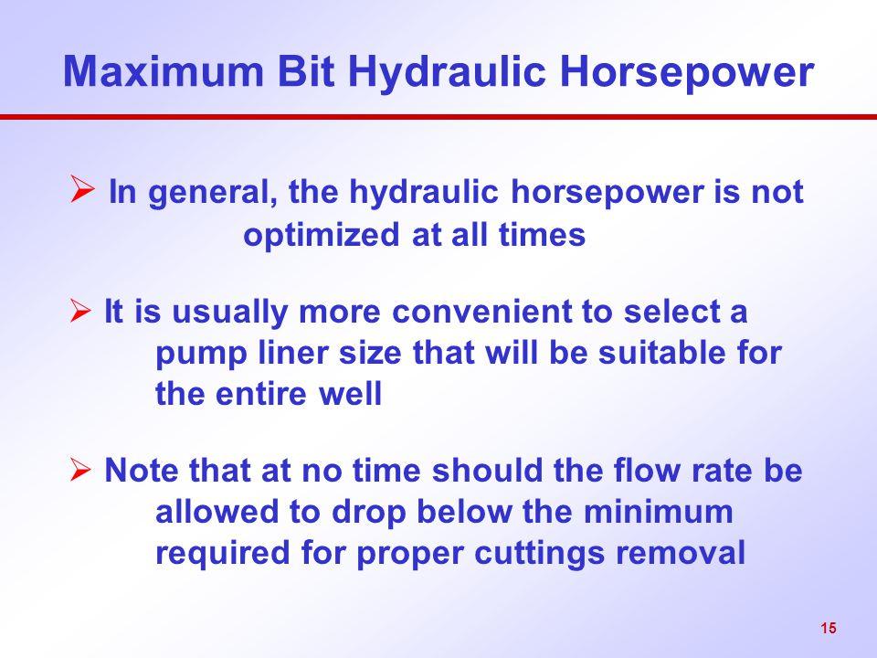 Maximum Bit Hydraulic Horsepower
