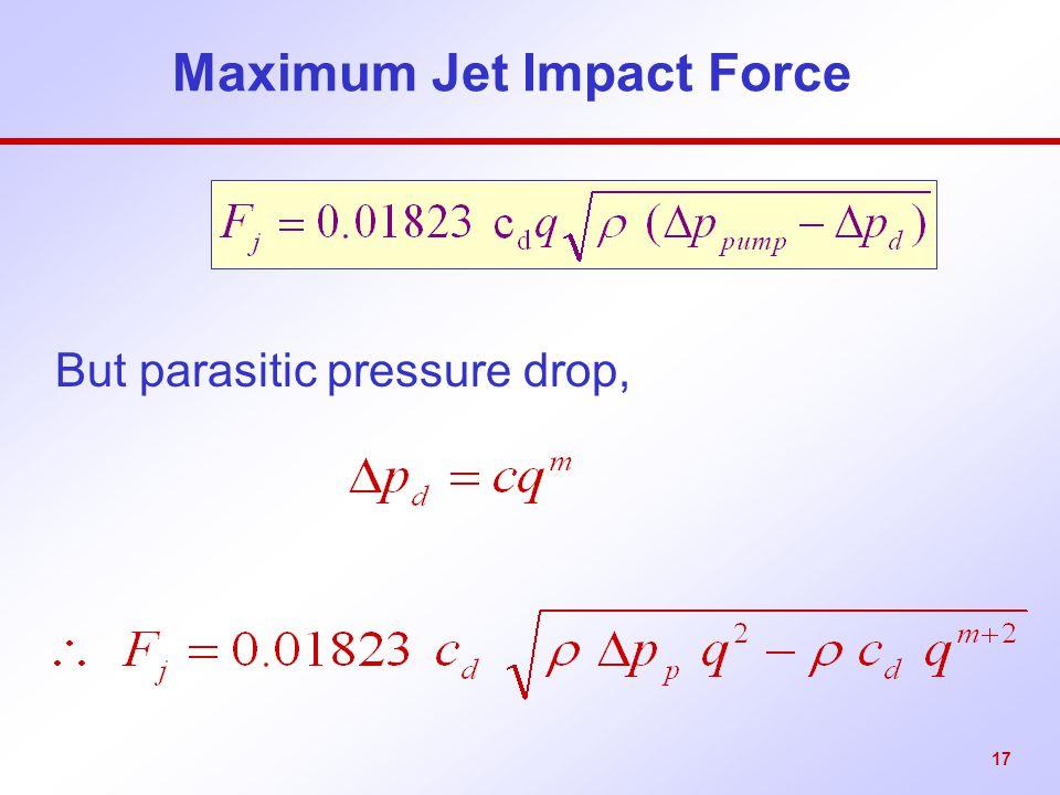 Maximum Jet Impact Force