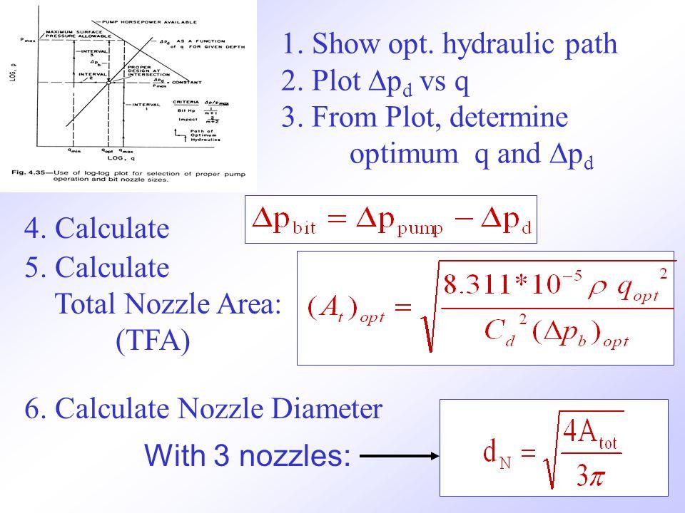 1. Show opt. hydraulic path