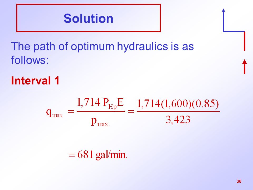 The path of optimum hydraulics is as follows: Interval 1