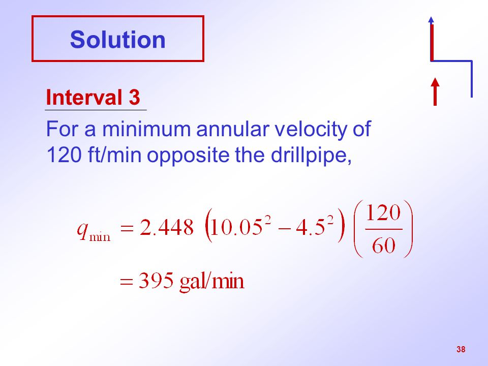 Solution Interval 3 For a minimum annular velocity of 120 ft/min opposite the drillpipe,