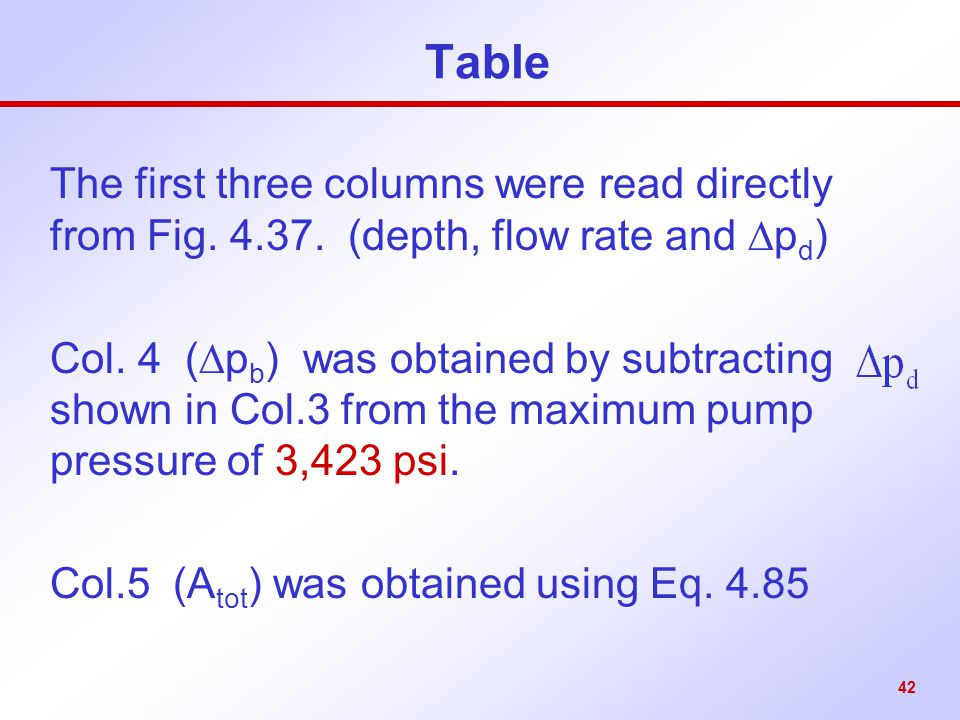 Table The first three columns were read directly from Fig. 4.37. (depth, flow rate and Dpd)