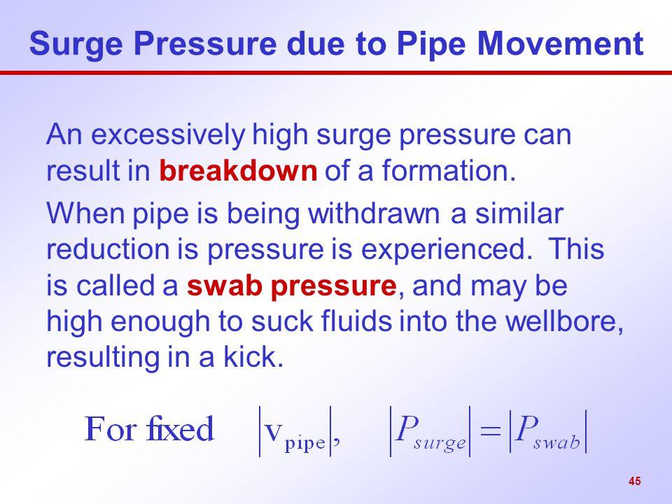Surge Pressure due to Pipe Movement