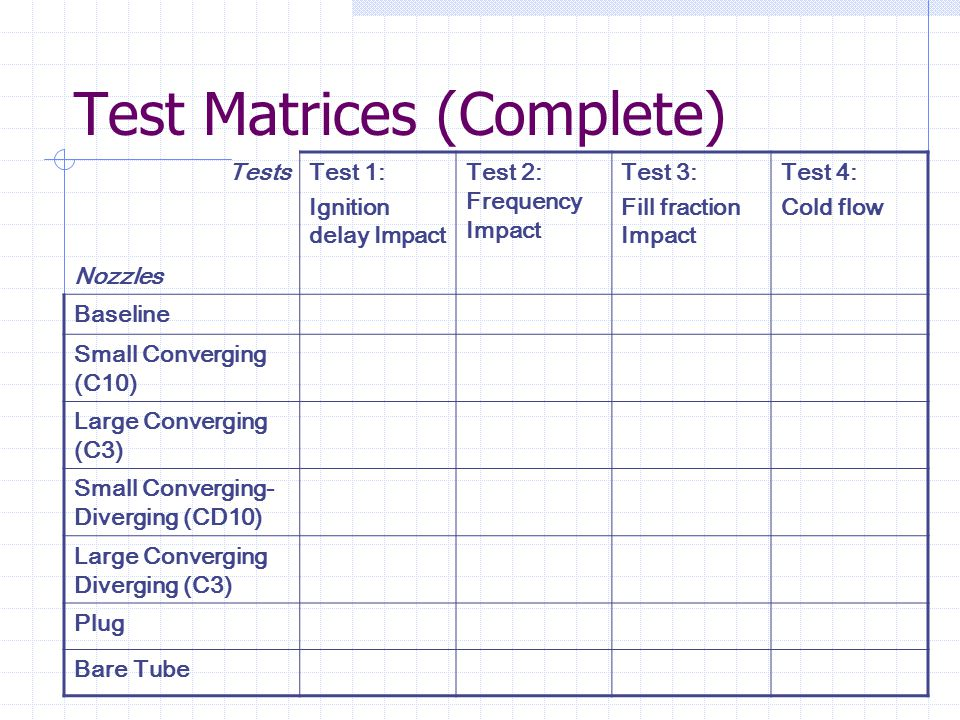Test Matrices (Complete)