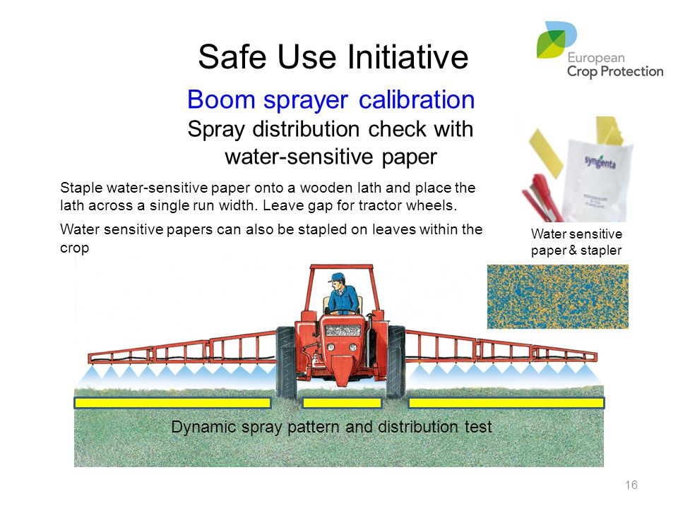 Spray distribution check with water-sensitive paper