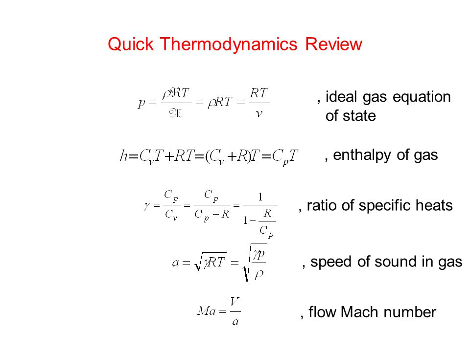 Quick Thermodynamics Review