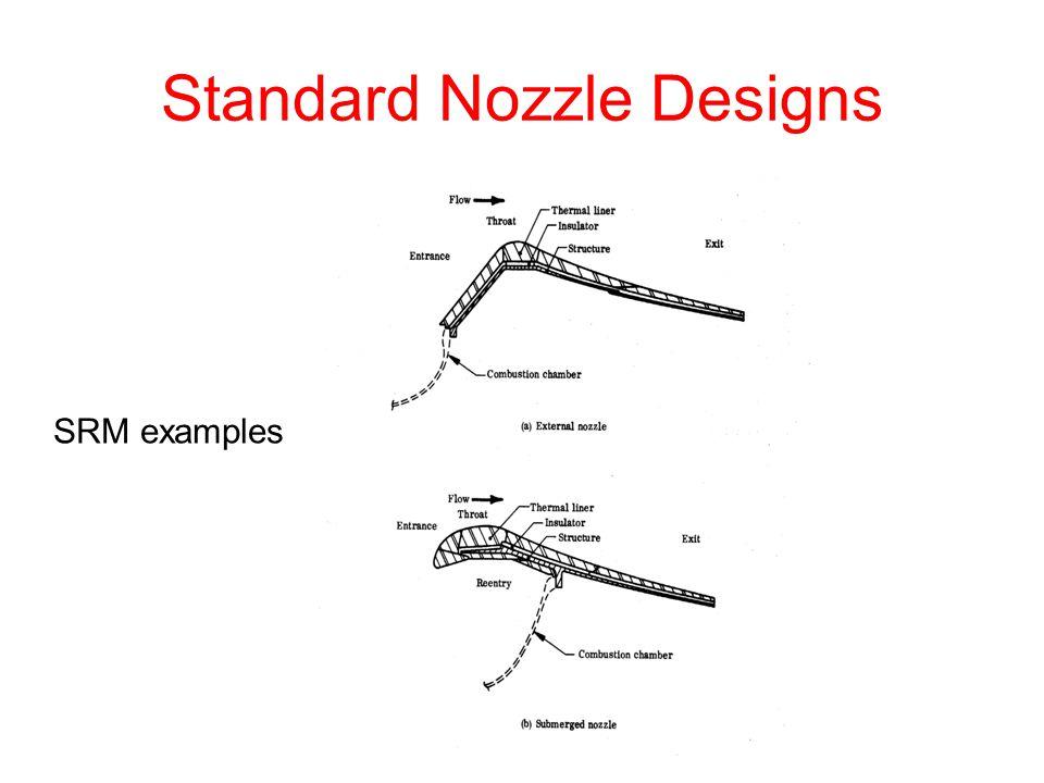 Standard Nozzle Designs