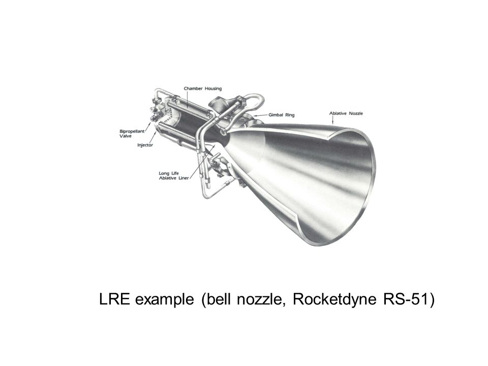 LRE example (bell nozzle, Rocketdyne RS-51)