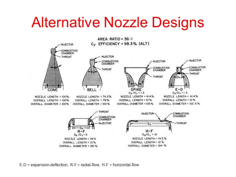 Alternative Nozzle Designs