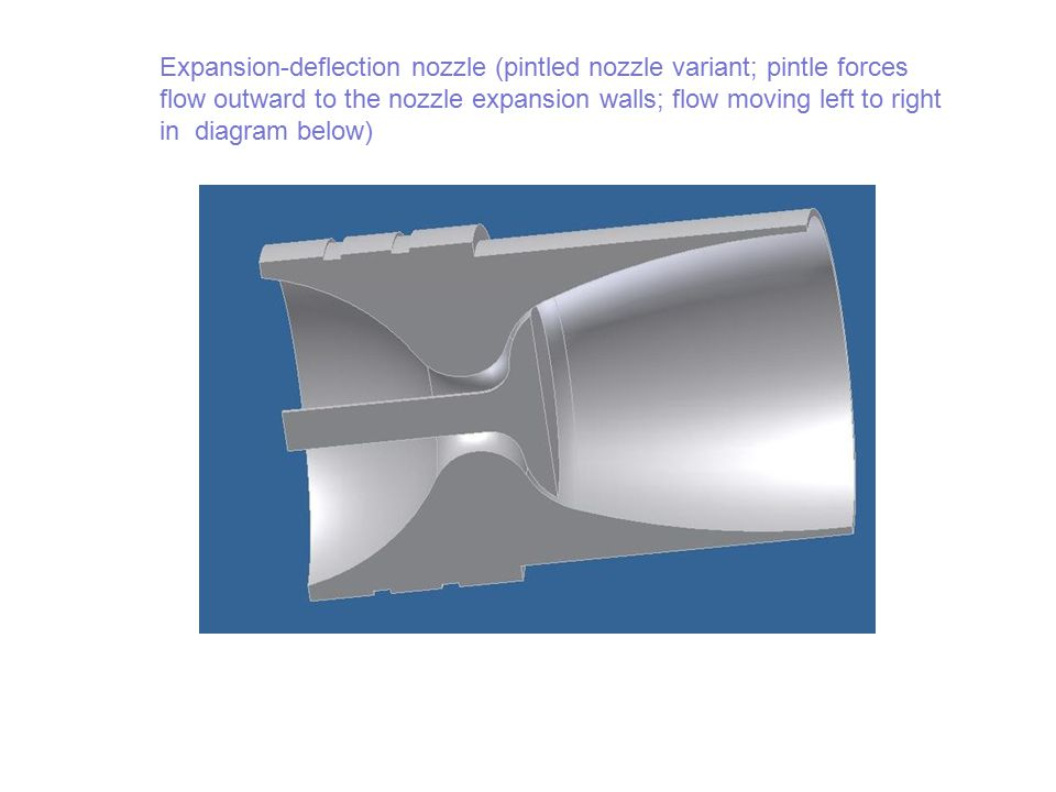 Expansion-deflection nozzle (pintled nozzle variant; pintle forces flow outward to the nozzle expansion walls; flow moving left to right in diagram below)