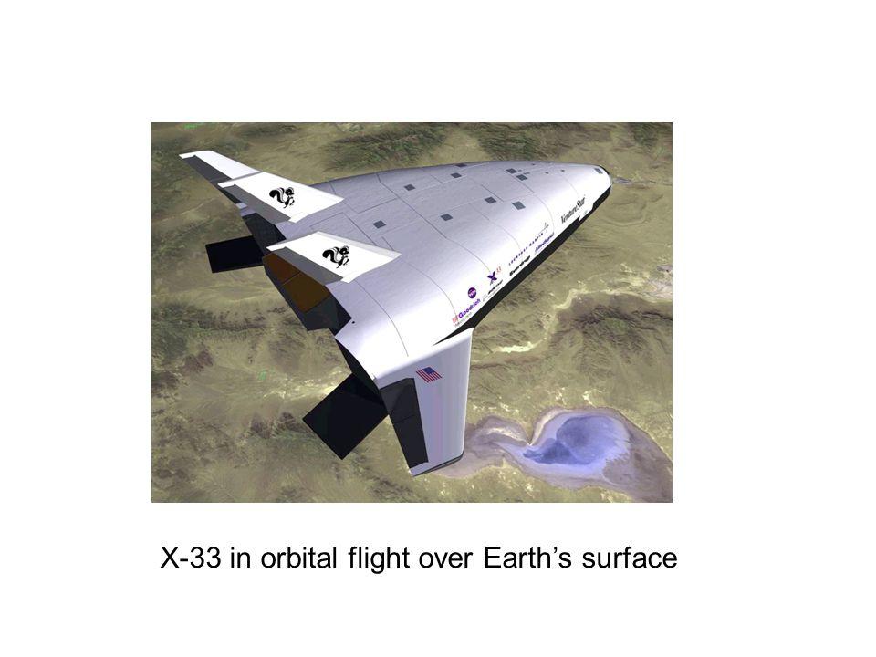 X-33 in orbital flight over Earth's surface
