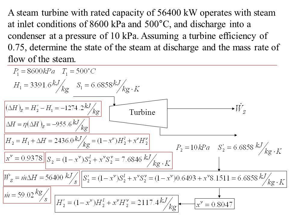 A steam turbine with rated capacity of 56400 kW operates with steam at inlet conditions of 8600 kPa and 500°C, and discharge into a condenser at a pressure of 10 kPa. Assuming a turbine efficiency of 0.75, determine the state of the steam at discharge and the mass rate of flow of the steam.