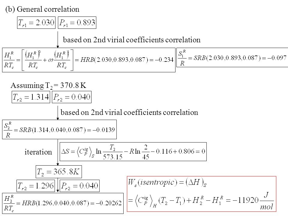 (b) General correlation