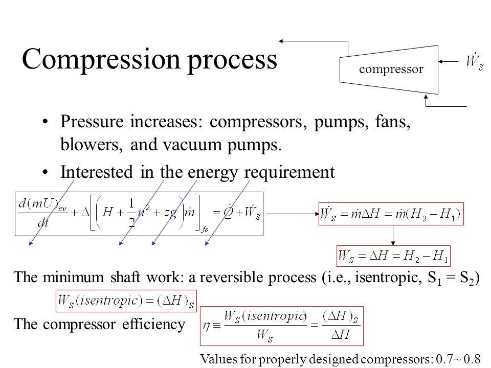 Compression process compressor. Pressure increases: compressors, pumps, fans, blowers, and vacuum pumps.