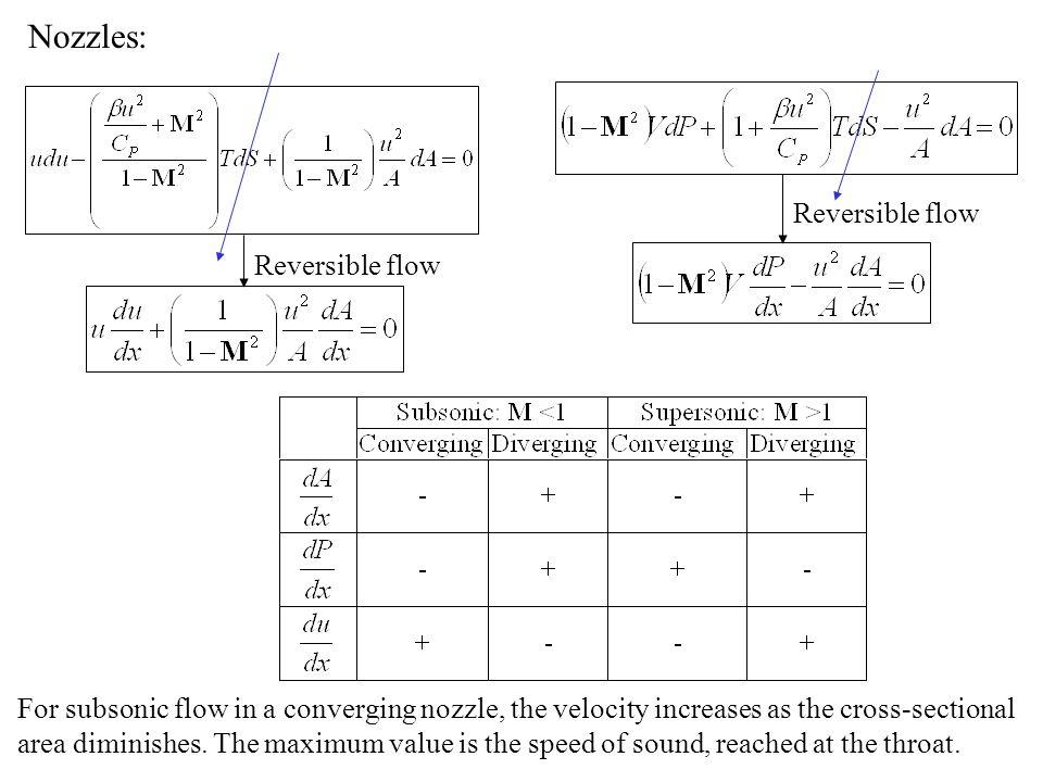 Nozzles: Reversible flow Reversible flow