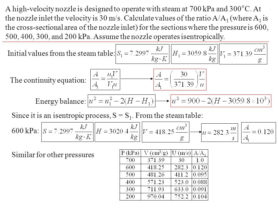 A high-velocity nozzle is designed to operate with steam at 700 kPa and 300°C. At the nozzle inlet the velocity is 30 m/s. Calculate values of the ratio A/A1 (where A1 is the cross-sectional area of the nozzle inlet) for the sections where the pressure is 600, 500, 400, 300, and 200 kPa. Assume the nozzle operates isentropically.