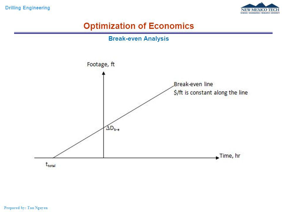 Optimization of Economics