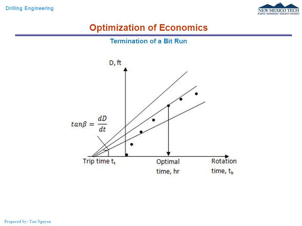 Optimization of Economics Termination of a Bit Run