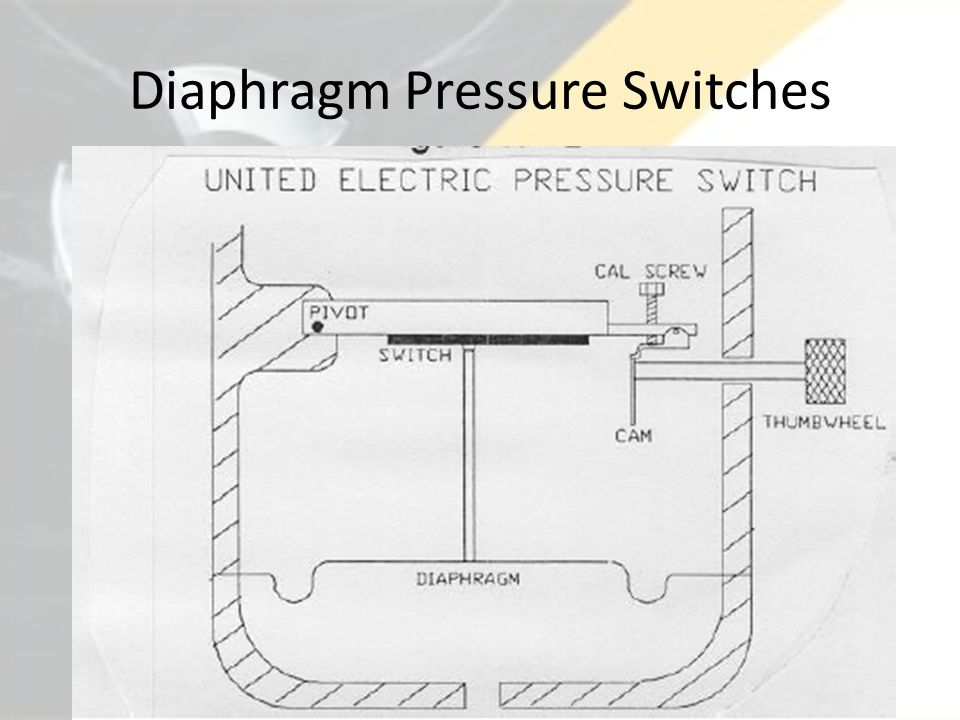 Diaphragm Pressure Switches