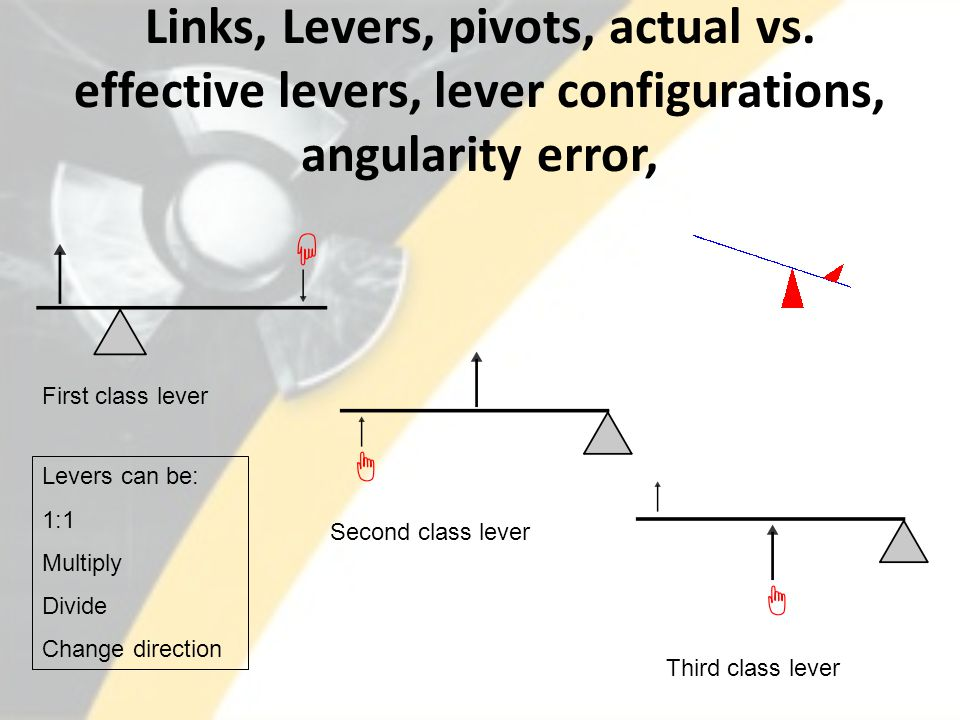 Links, Levers, pivots, actual vs