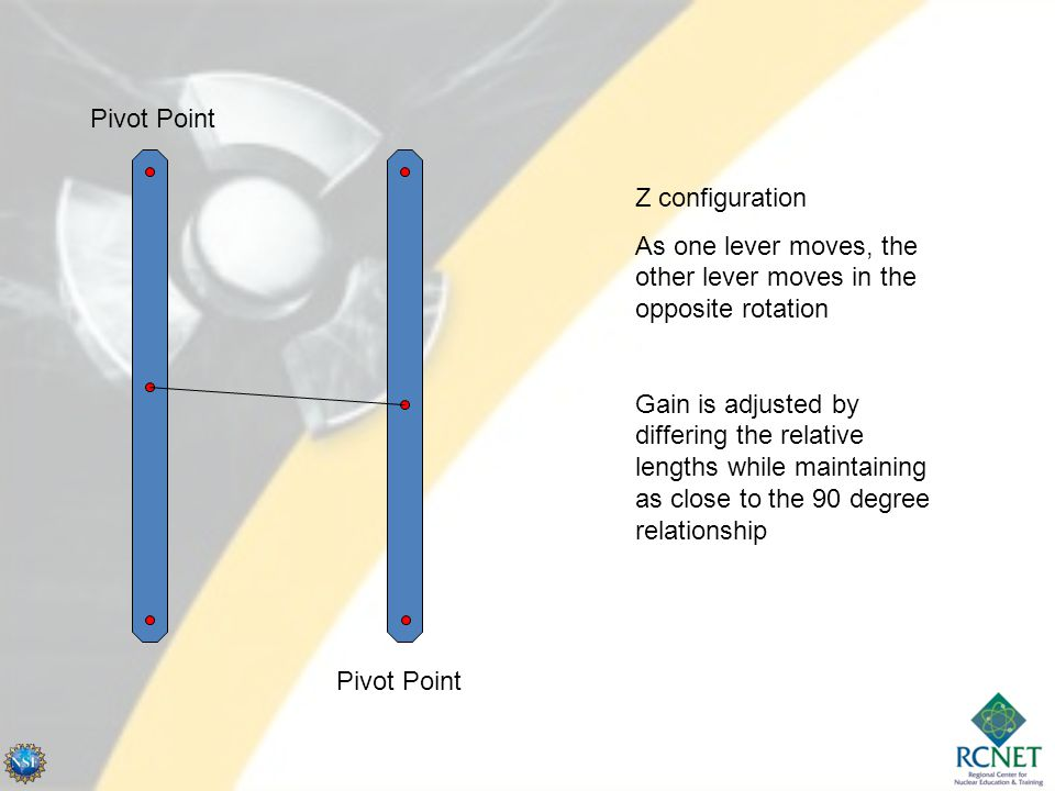 Pivot Point Z configuration. As one lever moves, the other lever moves in the opposite rotation.