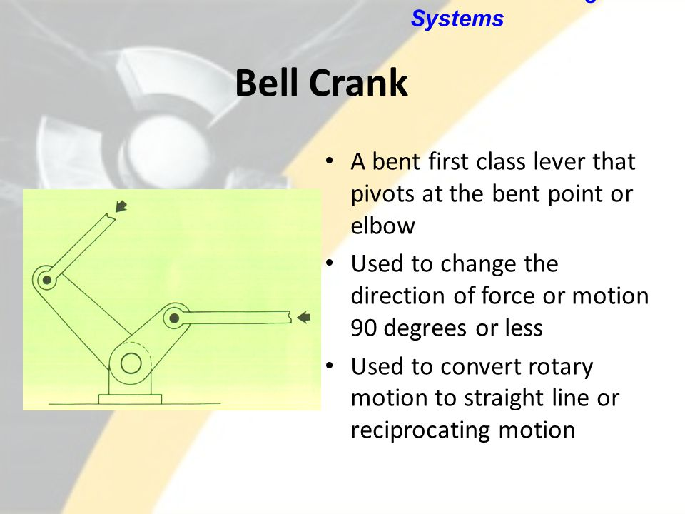 Lever and Linkage Systems