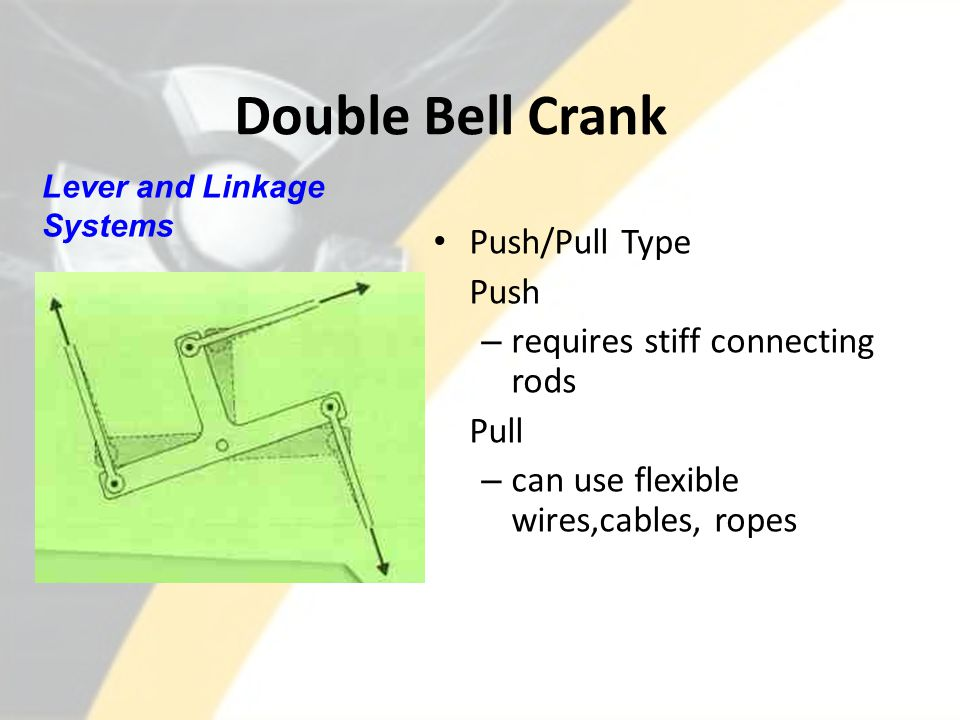 Double Bell Crank Push/Pull Type Push requires stiff connecting rods