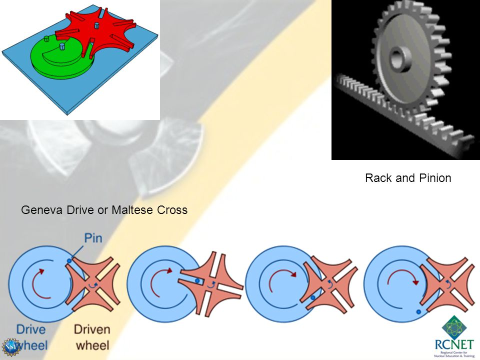Rack and Pinion Geneva Drive or Maltese Cross