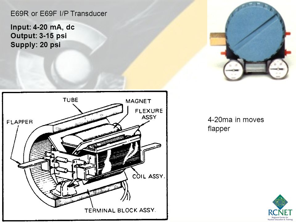 E69R or E69F I/P Transducer Input: 4-20 mA, dc Output: 3-15 psi Supply: 20 psi.