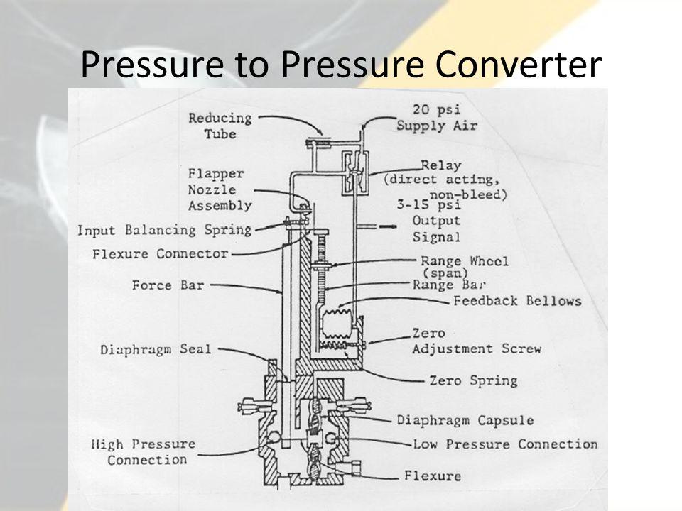 Pressure to Pressure Converter