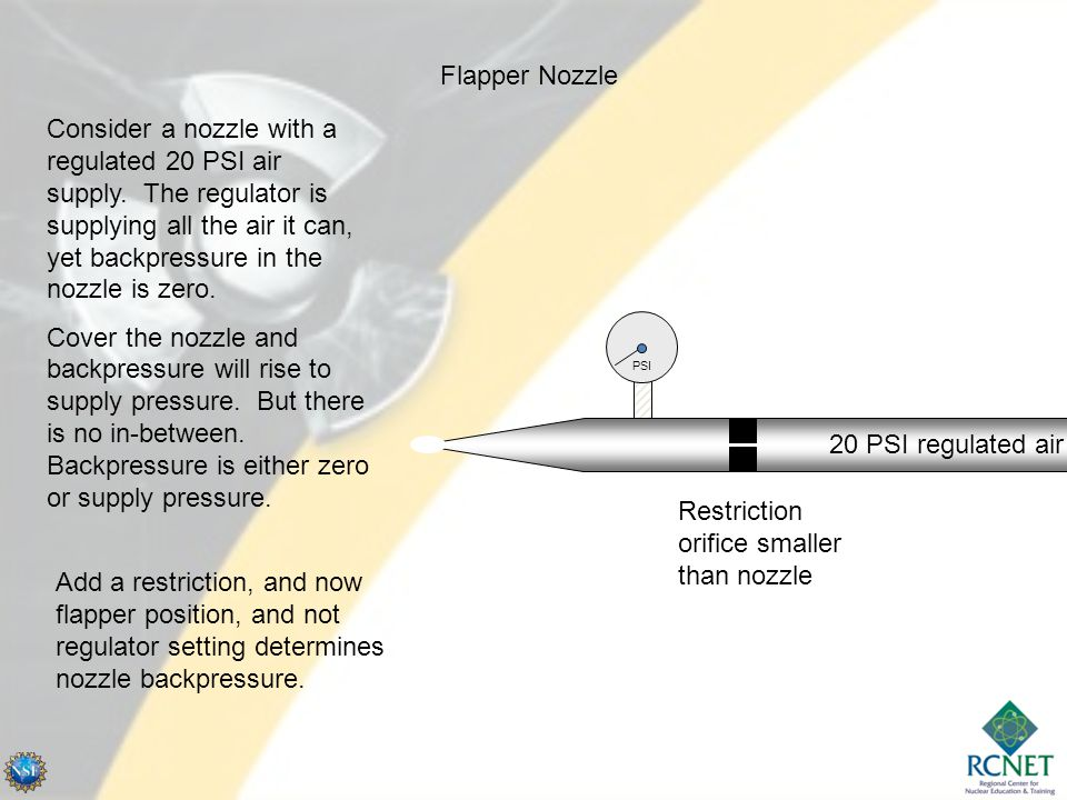 Restriction orifice smaller than nozzle