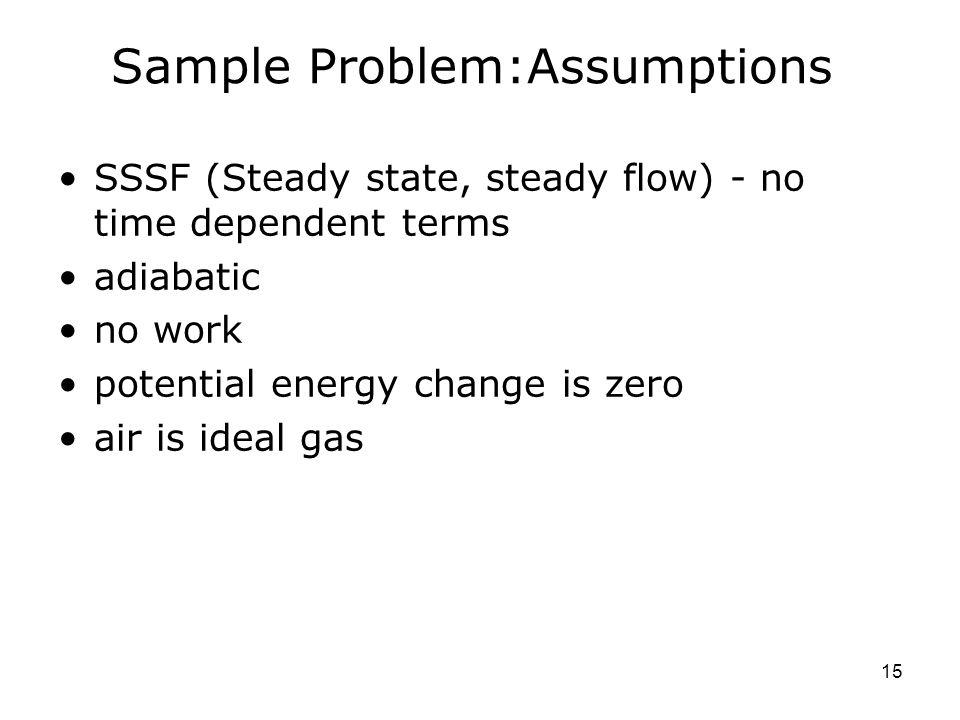 Sample Problem:Assumptions