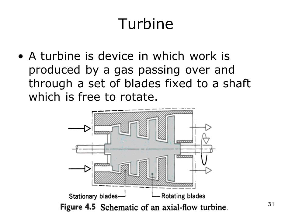 Turbine A turbine is device in which work is produced by a gas passing over and through a set of blades fixed to a shaft which is free to rotate.