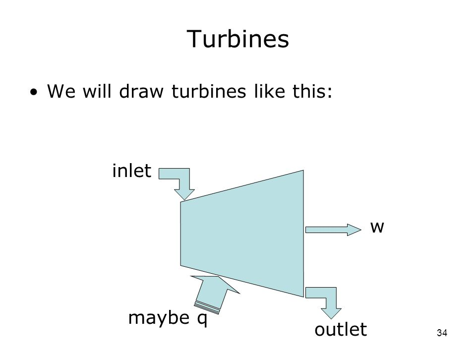 Turbines We will draw turbines like this: inlet w maybe q outlet