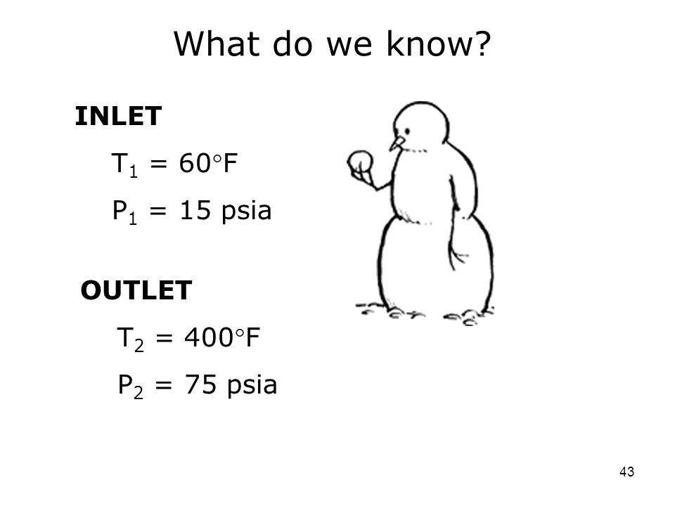 What do we know INLET T1 = 60F P1 = 15 psia OUTLET T2 = 400F