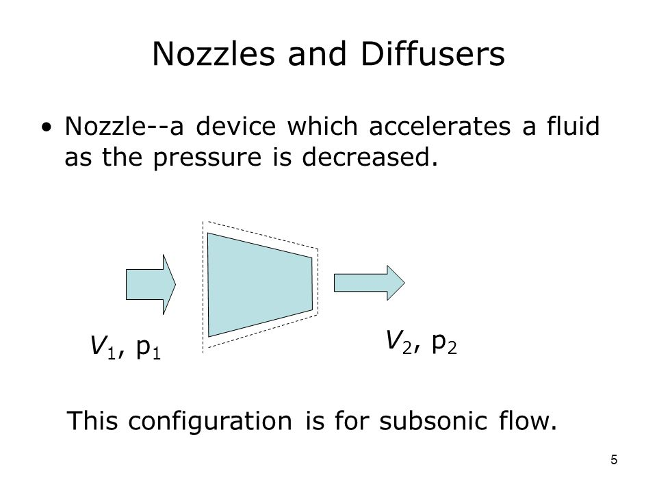 Nozzles and Diffusers Nozzle--a device which accelerates a fluid as the pressure is decreased. V2, p2.
