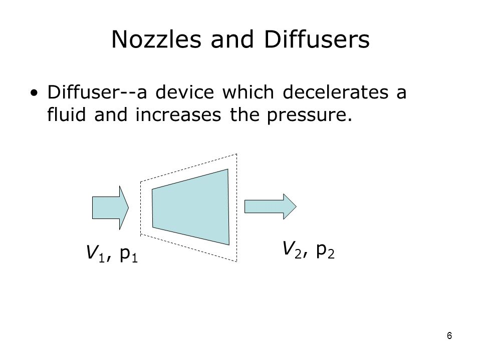 Nozzles and Diffusers Diffuser--a device which decelerates a fluid and increases the pressure. V2, p2.