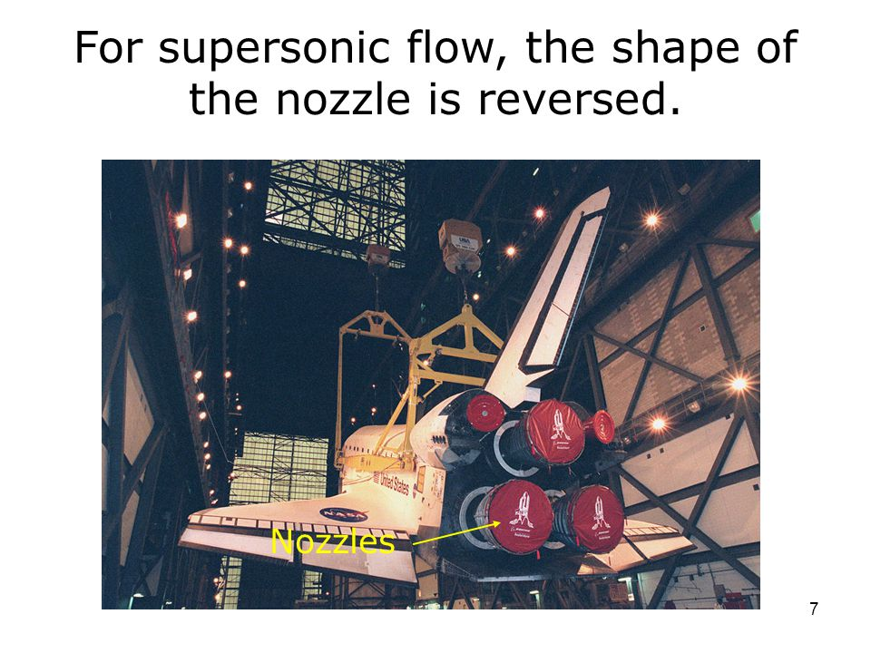 For supersonic flow, the shape of the nozzle is reversed.