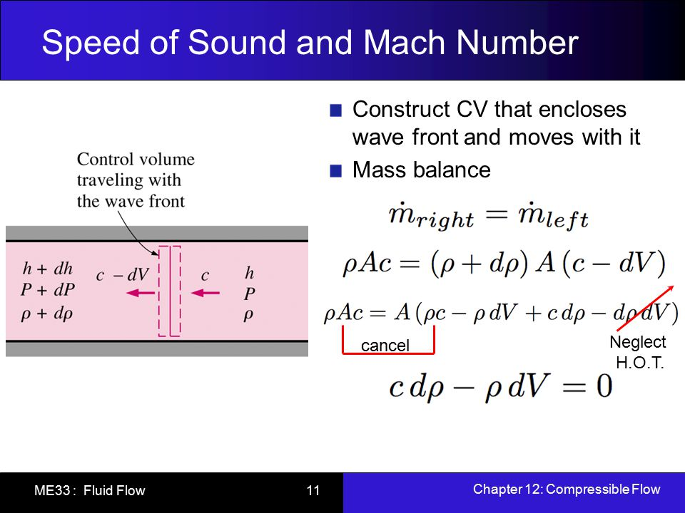 Speed of Sound and Mach Number