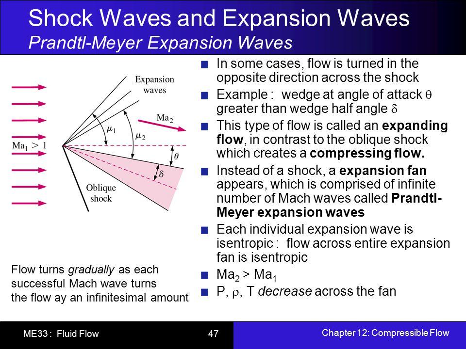 Shock Waves and Expansion Waves Prandtl-Meyer Expansion Waves