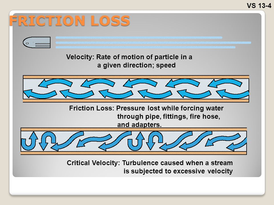 VS 13-4 FRICTION LOSS. Velocity: Rate of motion of particle in a a given direction; speed.