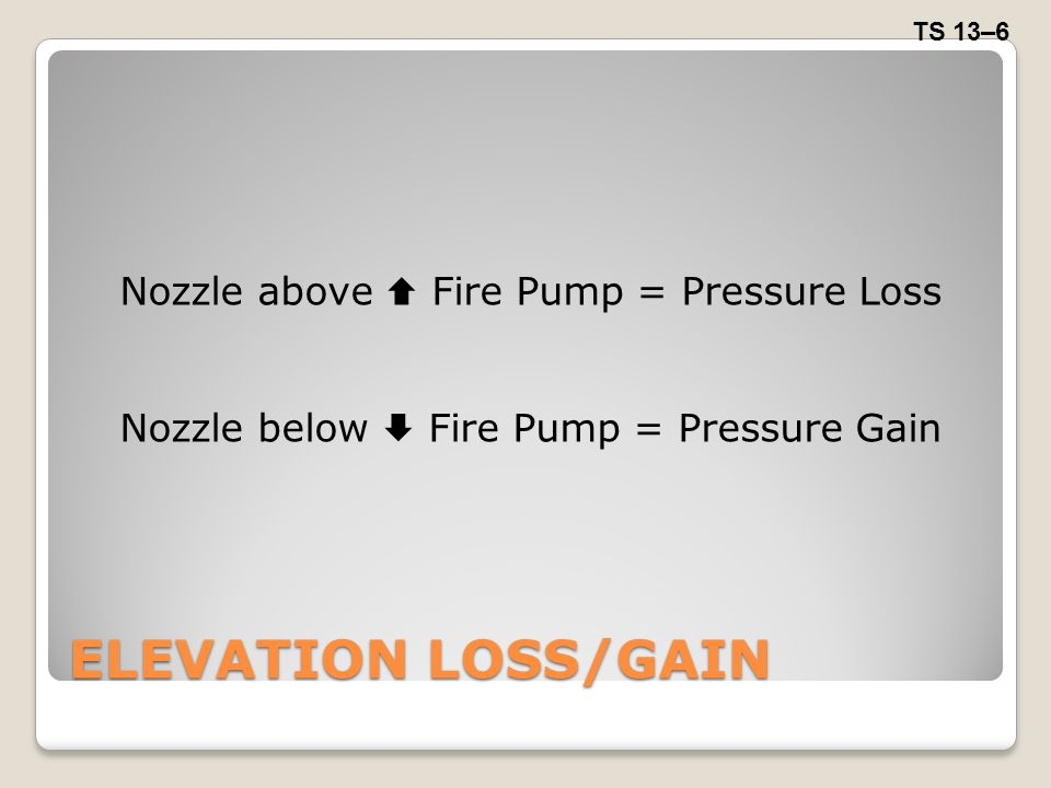 ELEVATION LOSS/GAIN Nozzle above  Fire Pump = Pressure Loss
