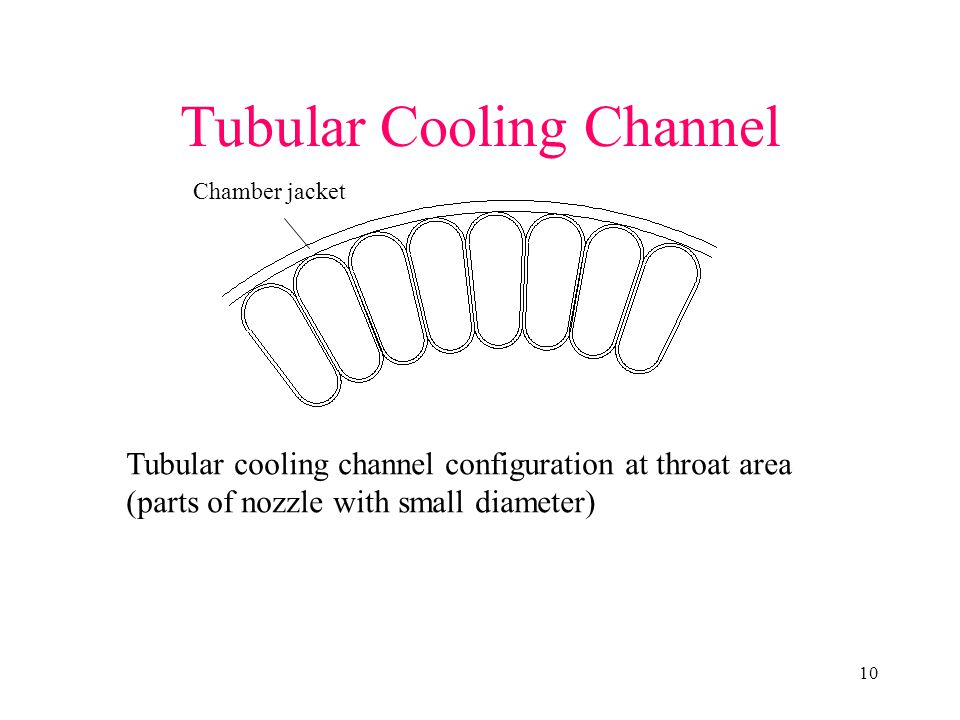 Tubular Cooling Channel