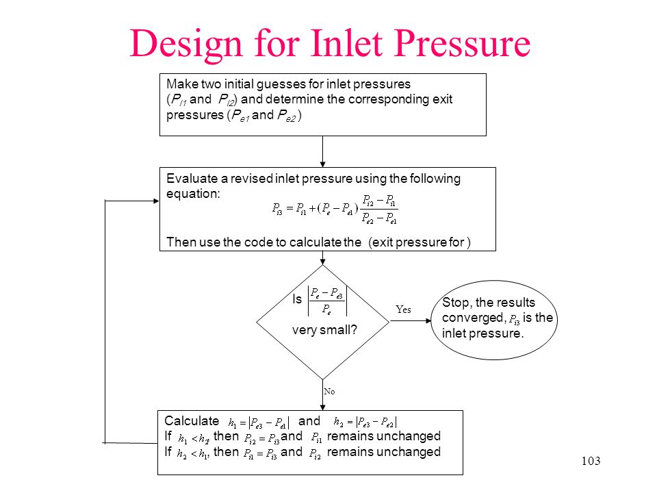 Design for Inlet Pressure