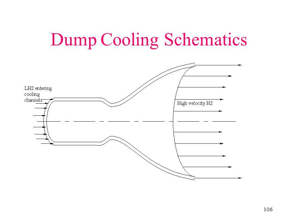 Dump Cooling Schematics